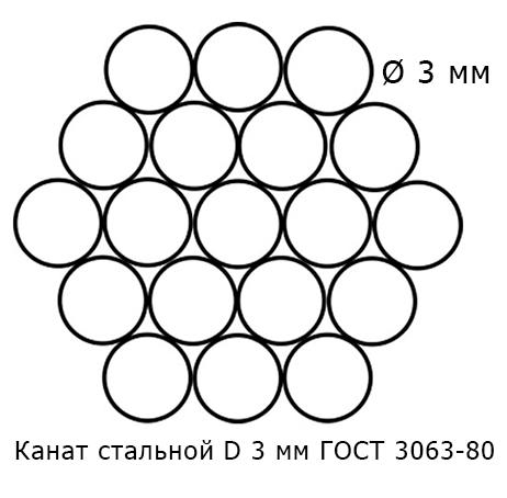 Канат стальной 3 мм ГОСТ 3063-80