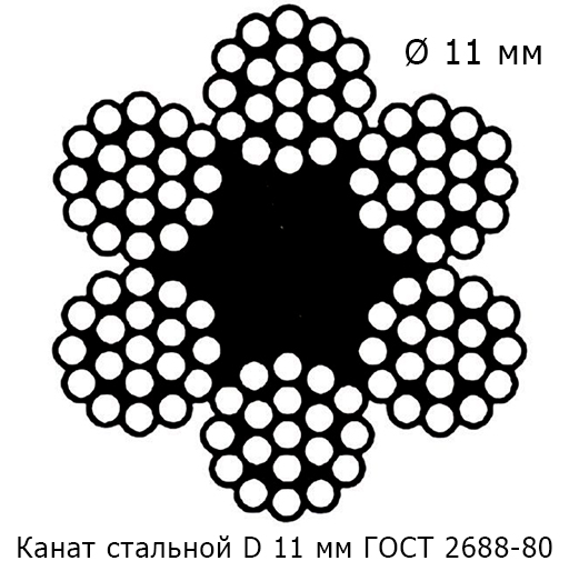 Канат стальной 11 мм ГОСТ 2688-80