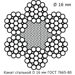 Канат стальной 16 мм ГОСТ 7665-80