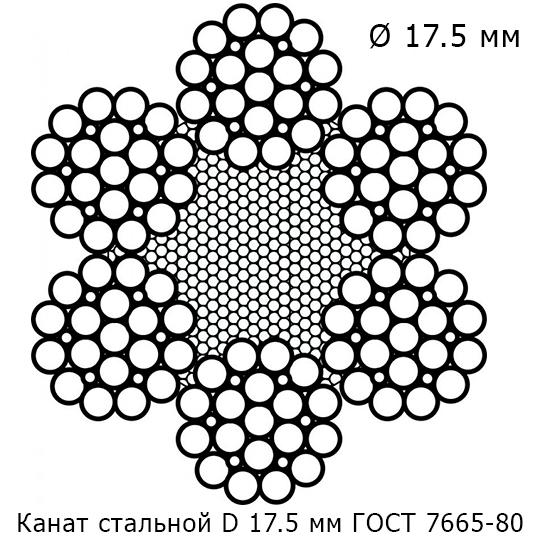 Канат стальной 17.5 мм ГОСТ 7665-80