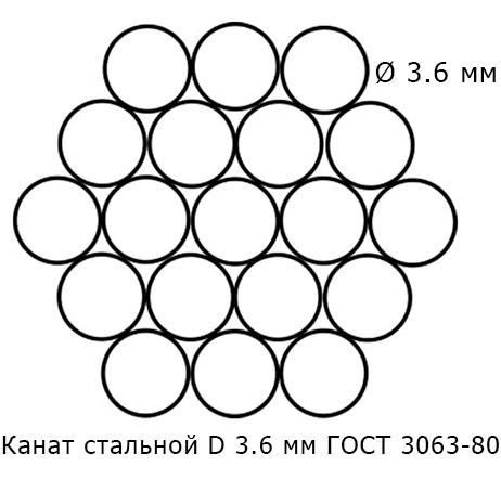 Канат стальной 3.6 мм ГОСТ 3063-80