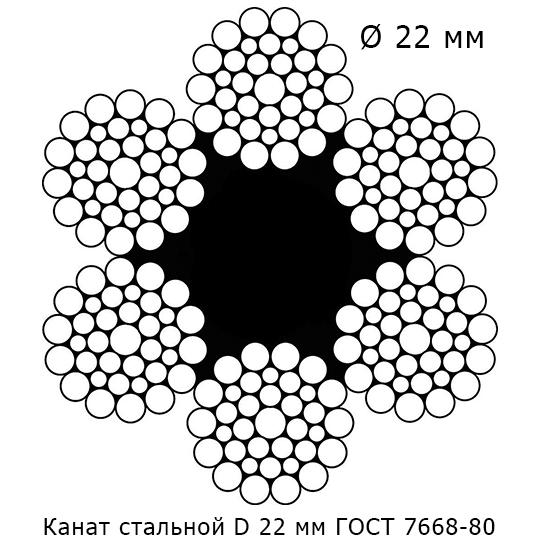 Канат стальной 22 мм ГОСТ 7668-80