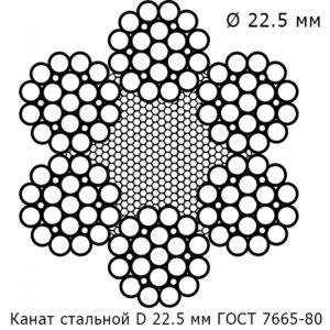 Канат стальной 22.5 мм ГОСТ 7665-80