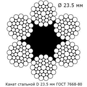 Канат стальной 23.5 мм ГОСТ 7668-80