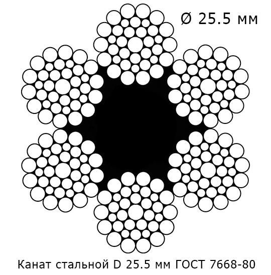 Канат стальной 25.5 мм ГОСТ 7668-80