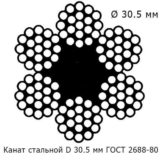 Канат стальной 30.5 мм ГОСТ 2688-80