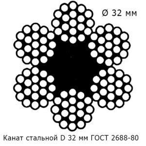 Канат стальной 32 мм ГОСТ 2688-80