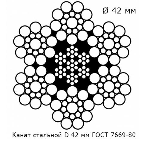 Канат стальной 42 мм ГОСТ 7669-80