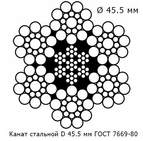 Канат стальной 45.5 мм ГОСТ 7669-80