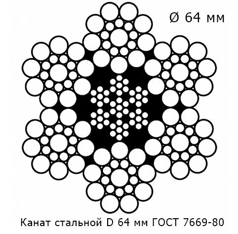Канат стальной 64 мм ГОСТ 7669-80