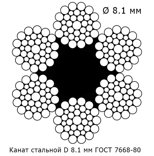 Канат стальной 8.1 мм ГОСТ 7668-80