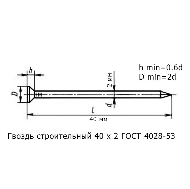 Гвоздь строительный 40 х 2 ГОСТ 4028-53