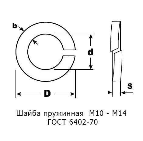 Шайба гровер М10 - М14