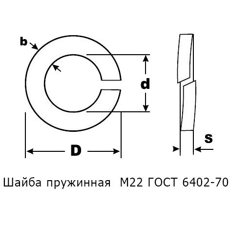 Шайба гровер М22